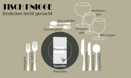 rules for a perfect tableware-set